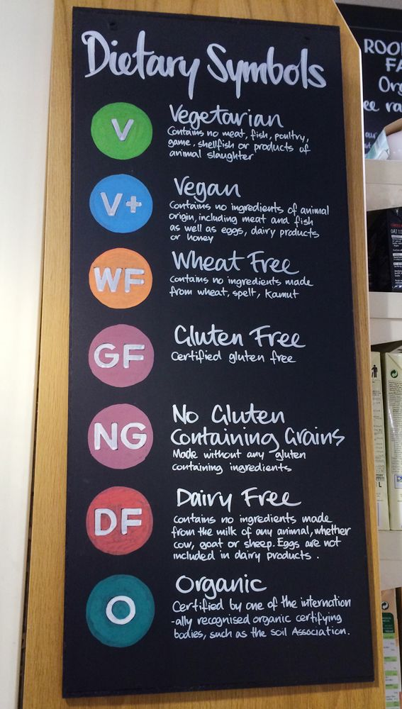 """In der Bio Laden Kette """"Planet Organic"""" gibt es verschiedene glutenfreie Produkte, z.B. Muffins und Brot."""