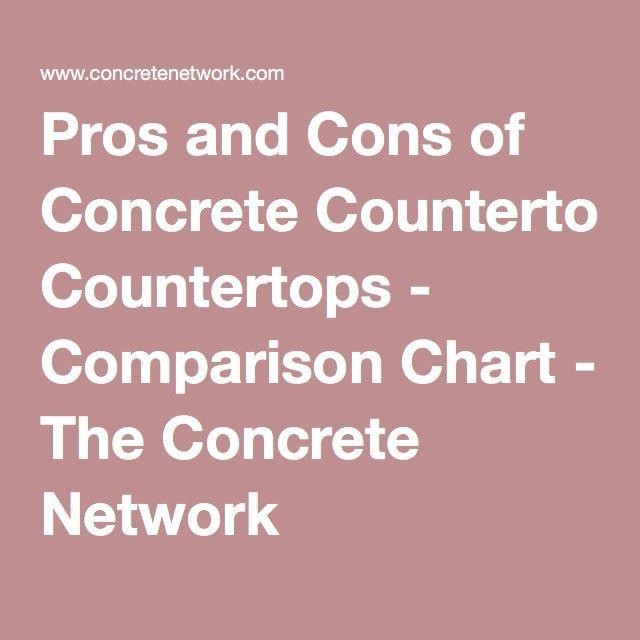 1000 ideas about diy concrete countertops on pinterest. Black Bedroom Furniture Sets. Home Design Ideas