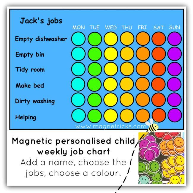 Weekly magnetic job chart