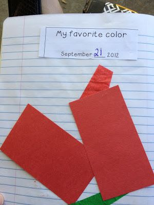 This is a cute idea for journals...would like to adapt it for a Kindergarten classroom!