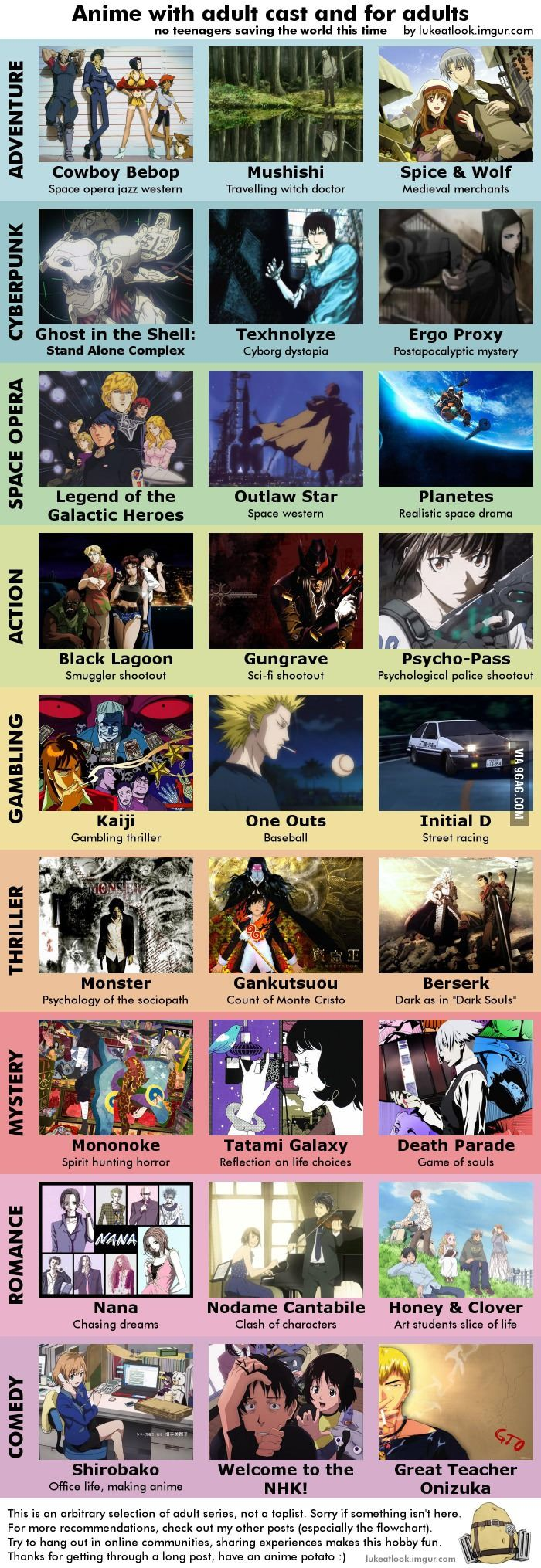 9 Categories Of Anime With Adult Protagonists (No