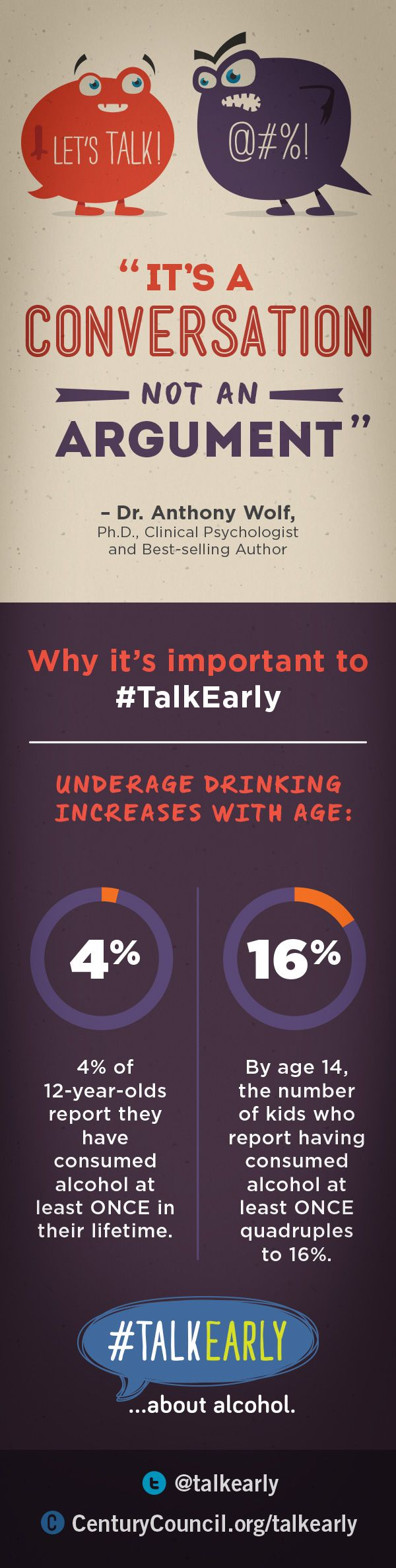 the importance of the issue of under age drinking Debate of the drinking age has been long discussed throughout america this issue has been going on for years, but the law has not been changed since the change to twenty-one in 1980 states have become stricter about preventing under-age drinking, but teenagers have no problem getting.