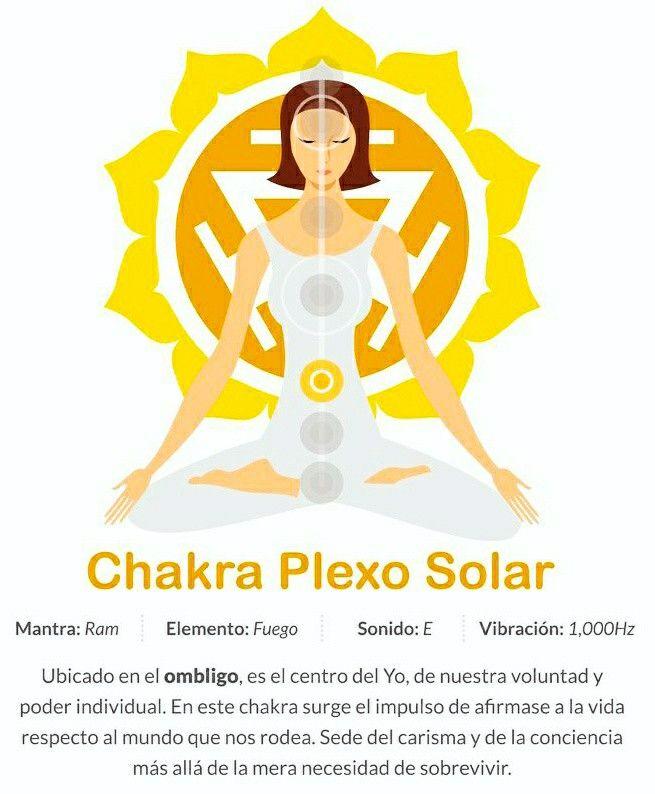 Pin De Analia Ludueña En Simbolos Plexo Solar Despertar De La Conciencia Chakra