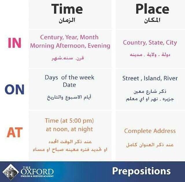 الإنجليزية ببساطة En On Twitter Learn English Words English Vocabulary Words English Learning Spoken