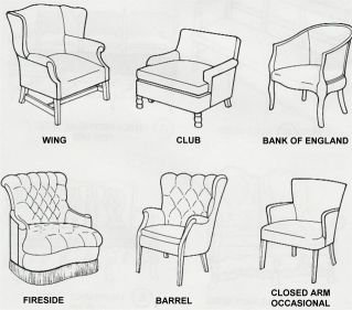 Chart of different furniture styles inspiration ideas for Types of sofas styles