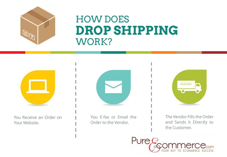 Find Best Dropship Pet Products to Sell Online   Dropship ...
