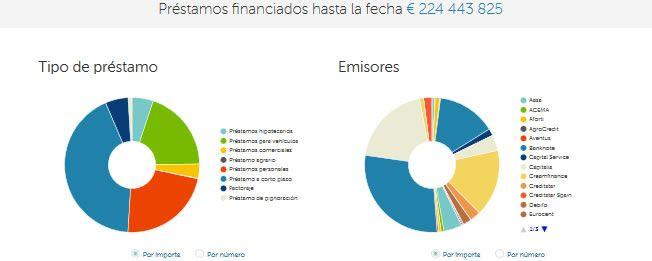 Opiniones sobre Mintos - http://www.perfumeriarosy.es/opiniones-sobre-mintos/