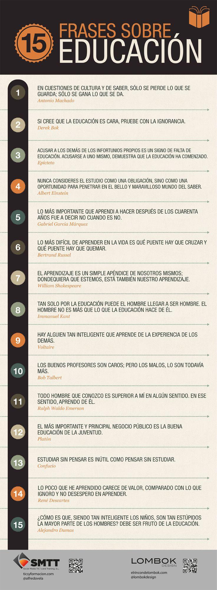 15 frases sobre educación para pensar #infografia #infographic #citas