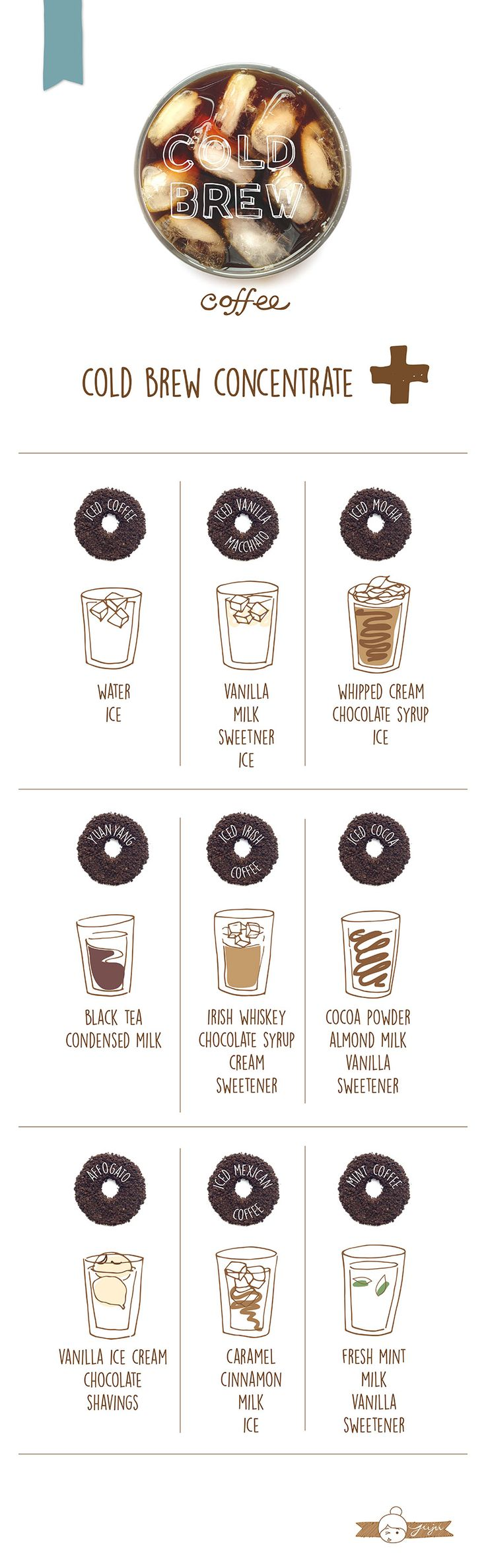 Everything You Ever Need To Know About Cold Brew Coffee – Juju Sprinkles