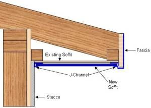Installing Soffit On Top Of Previously Existing Soffit