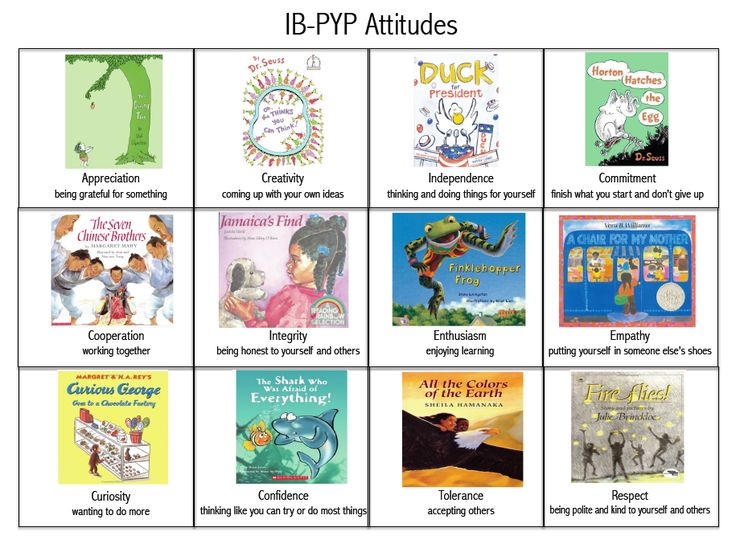 IB Attitudes by Book (not sure how to use this idea in high school, but I thought it was cool)