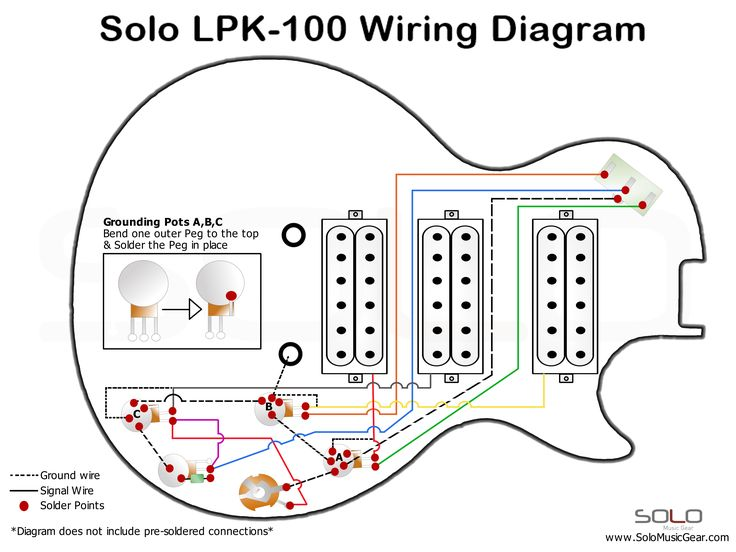 Guitar    Wiring       Diagrams      Manuals in 2019      Diagram     Guitar kits  Solo music