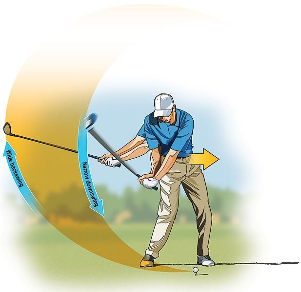 Lessons, Get Narrow to Go Long, Private Lessons From Golf Magazine Photos | GOLF.com