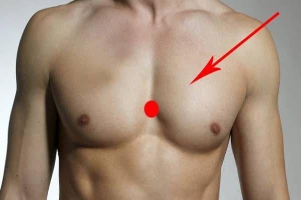 """A """"titkos gomb"""" a testeden: csak nyomd meg enyhén és nézd meg mi történik majd! - Tudasfaja.com"""