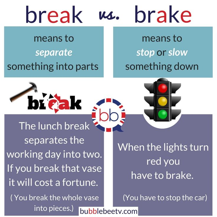 245 best ENGLISH COMMON MISTAKES images on Pinterest English - difference between presume and assume