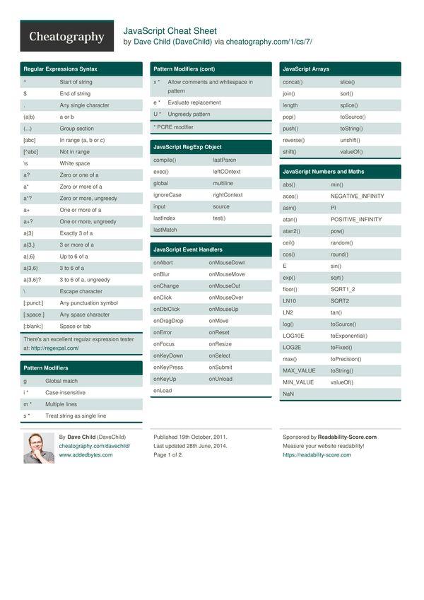 best 25 regular expression ideas on pinterest sql cheat sheet
