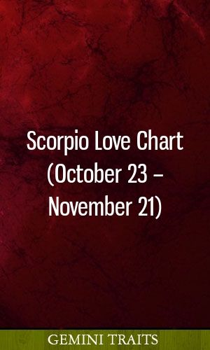 23 november gemini horoscope