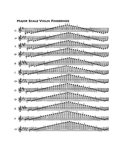 Major Scale Violin Fingerings Chart
