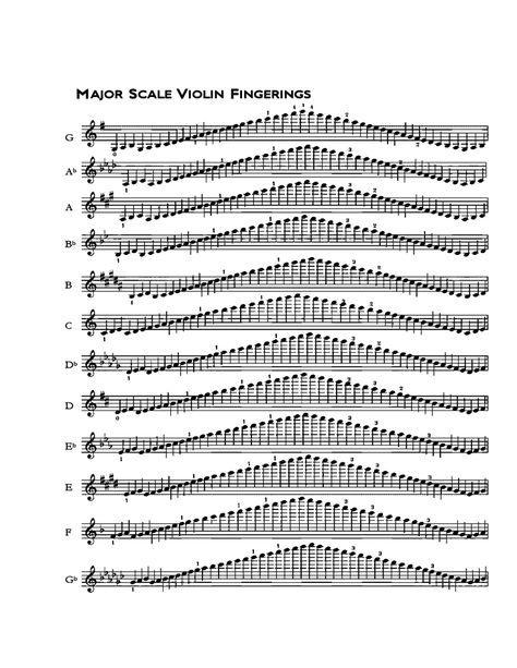 As 25 melhores ideias de Violin fingering chart no Pinterest - violin fingering chart