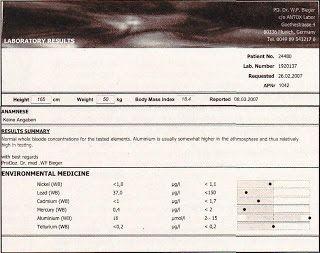 Η ΛΙΣΤΑ ΜΟΥ: Chemtrails και επίπεδα αλουμινίου στο αίμα