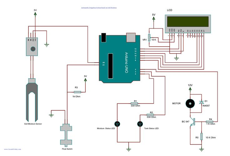 Arduino based Irrigation and Automatic plant watering system using Soil Moisture Sensor.Build automatic watering system for garden, farm fields, and lawns.