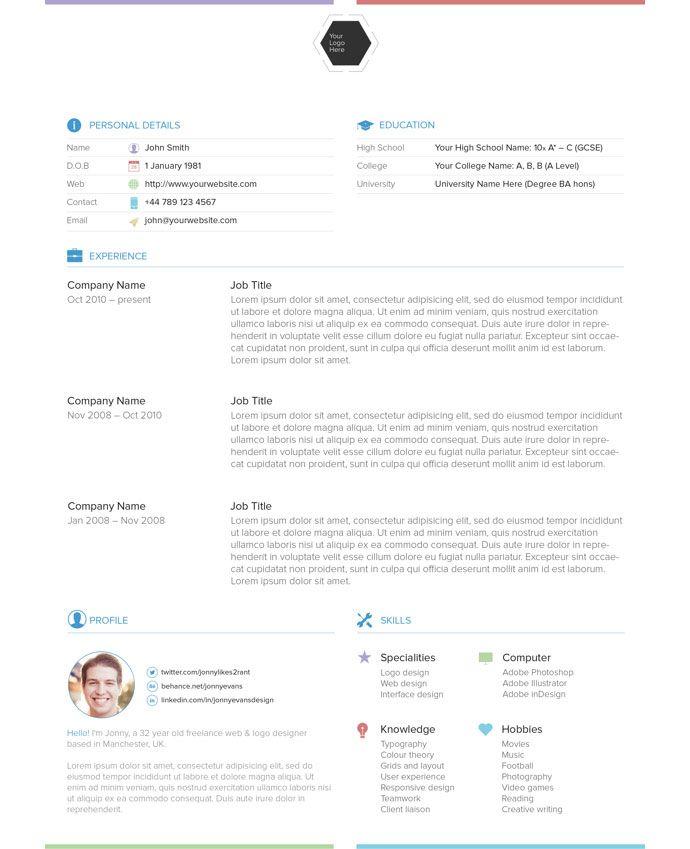 28 free cv resume templates html psd indesign cv