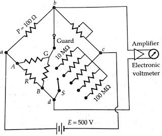 23 best Electrical Engineering images on Pinterest