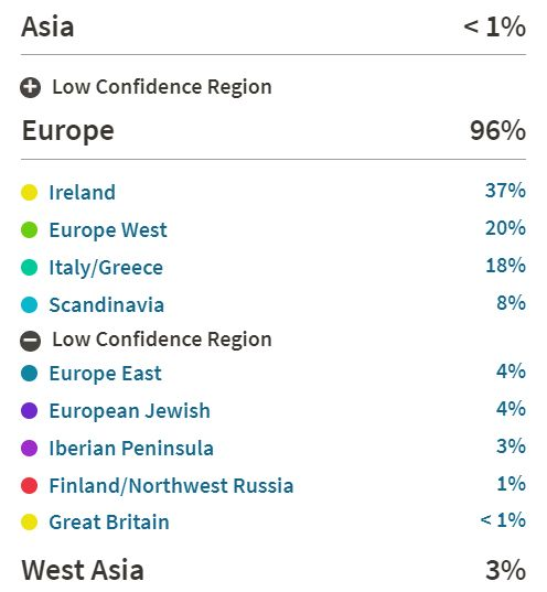 DNA testing is a great place to begin your hunt for your Native American ancestors and can prove/disprove that you're looking in the right place.