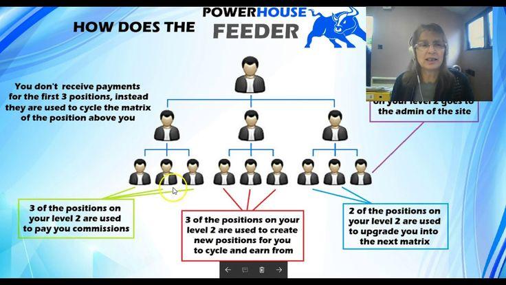 Powerhouse Feeder Overview