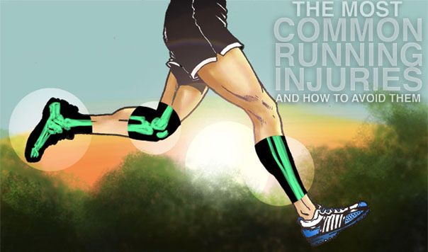 The most common running injuries — and how to avoid them. Good to know!!
