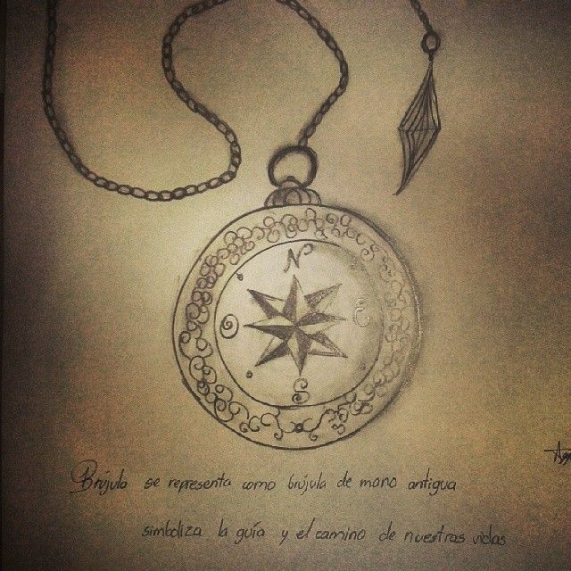 #drawing #compass