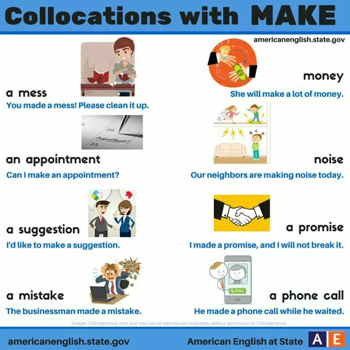 Collocations with make:
