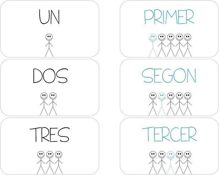 QUÉ HACEMOS HOY EN EL COLE?: CARDINALES Y ORDINALES