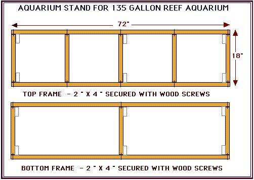 AQUARIUM STAND CONSTRUCTION