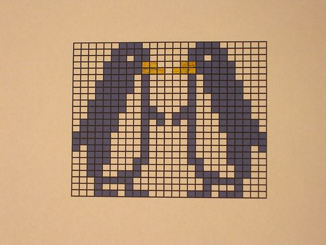 Penguins chart pattern by Sylvia Leake