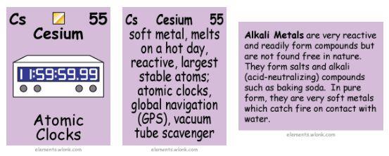 周期表の元素が何に使われているのかをイラストで示した「The Periodic Table of the Elements, in Pictures and Words」 - GIGAZINE