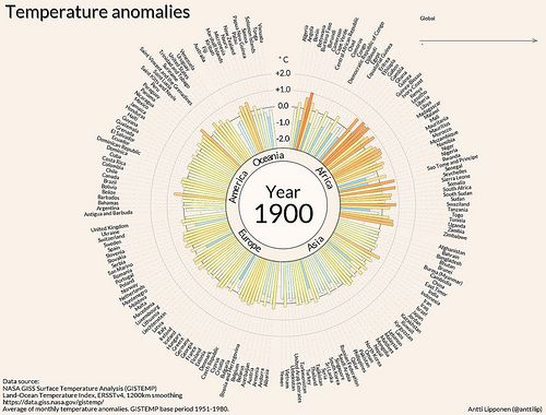 """This is a wild and depressing interactive called """"Temperature anomalies arranged by country 1900 – 2016."""" It was created by Antti Lipponen and you can read more about here. I&#821…"""
