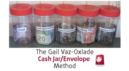 Gail Vas-Oxlade has an interactive budget tool on her site. Very similar to the one on Dave's (but her's is free!)