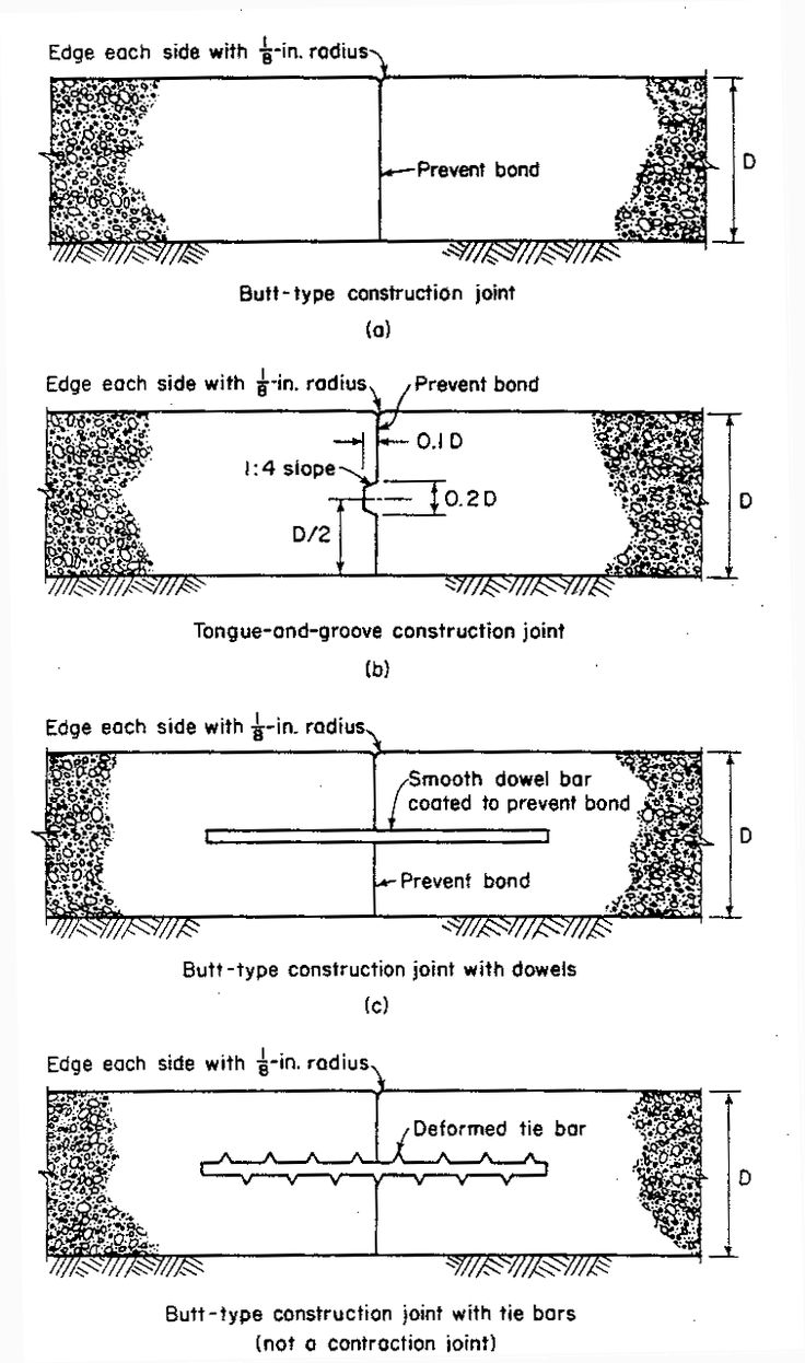 Types of Construction Joints in Concrete Structures