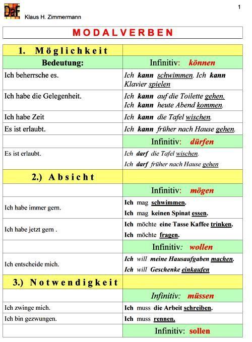 Deutsch als Fremdsprache DaF DaZ Grammatik - Modalverben