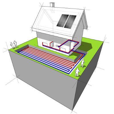 geosac sistemas geotermia