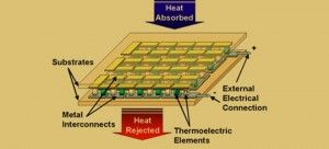 Greek-American Leads Thermoelectric Material Breakthrough | USA.GreekReporter.com