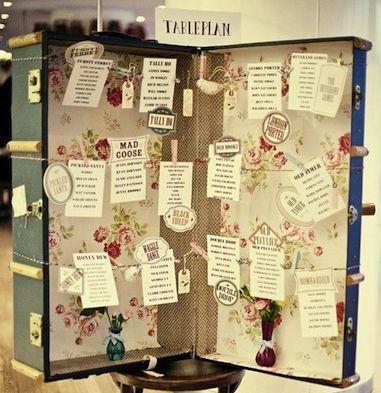 oltre 20 migliori idee su matrimoni a tema viaggio su pinterest matrimoni a tema viaggio temi. Black Bedroom Furniture Sets. Home Design Ideas