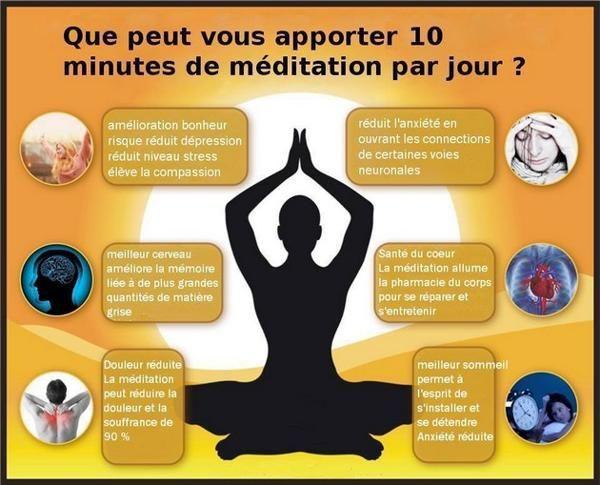 le yoga et la méditation                                                                                                                                                                                 Plus
