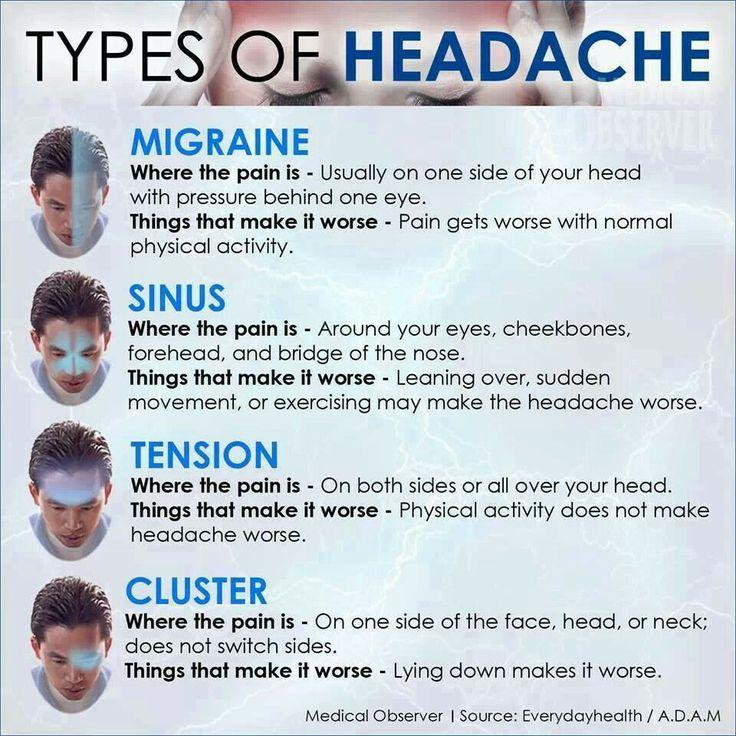 Stress Headache Quotes. QuotesGram
