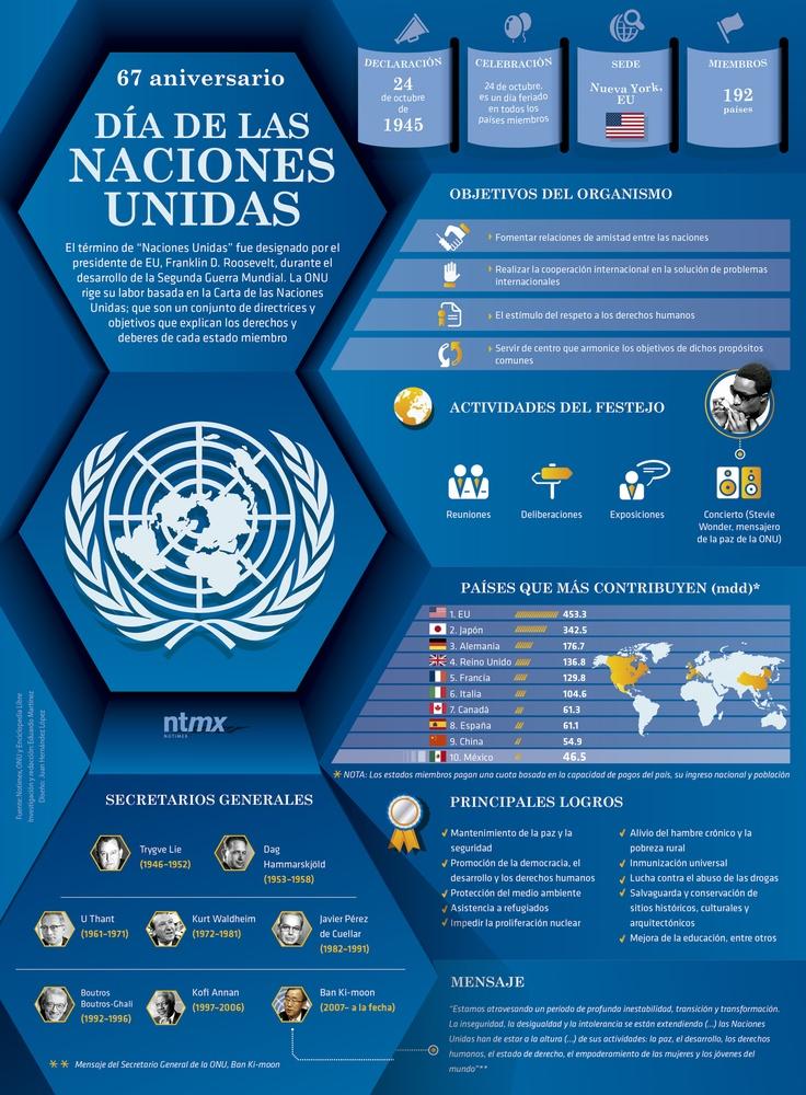 Classroom Design Literature ~ El de octubre se declaró día las naciones
