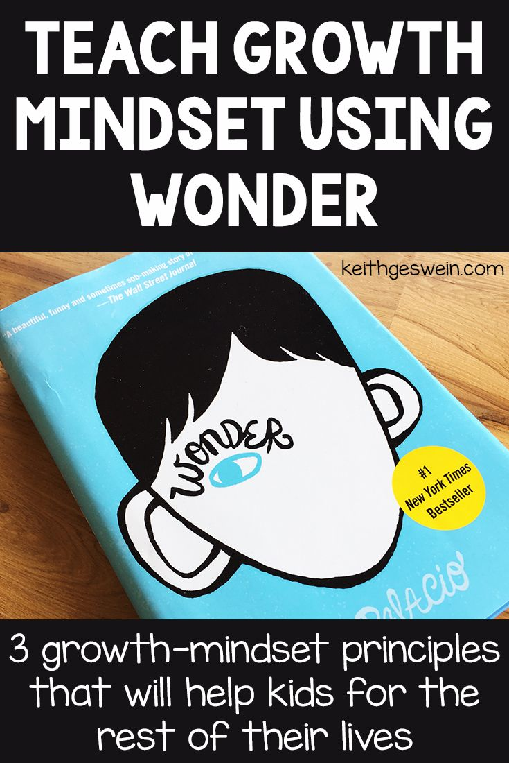 Teaching Growth Mindset With Wonder | What Works in 3-6 | Growth