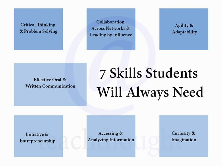 Skills for real life. Re-pinned by #Europass
