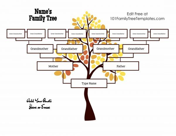25 best family tree templates images on pinterest wall dcor 4 generation family tree template free to customize print pronofoot35fo Gallery