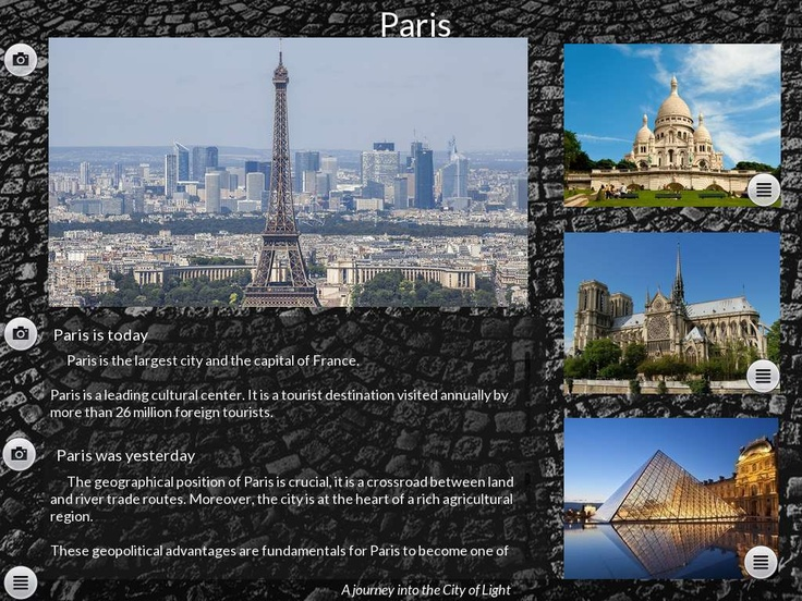 Paris Overview - Created on Tactilize